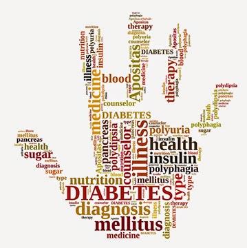 Diabetes word cloud